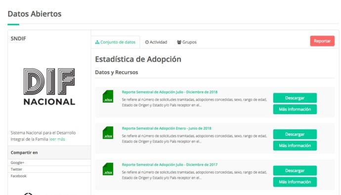Requisitos para adoptar un niño en México